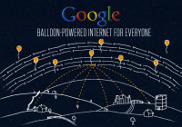 Sri Lanka Connects With Google's Project Loon For Nationwide Internet Access