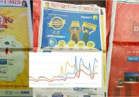 Flipkart Appears To Have Had The Most Popular Sale This Year According To Google Trends