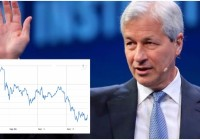 "JP Morgan CEO Calls Bitcoin A ""Fraud"", Price Tanks 11%"