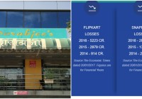 Pune Supermarket Chain Trolls All E-Commerce Companies By Listing Their Losses On Its Website