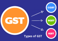 The Different Kinds Of GST Taxes Explained