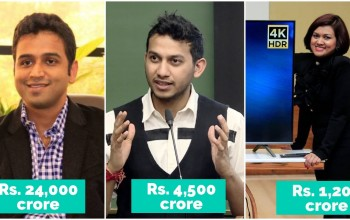india's richest startup founders under 40